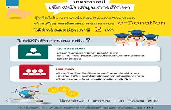 มาตรการภาษีเพื่อสนับสนุนการศึกษา